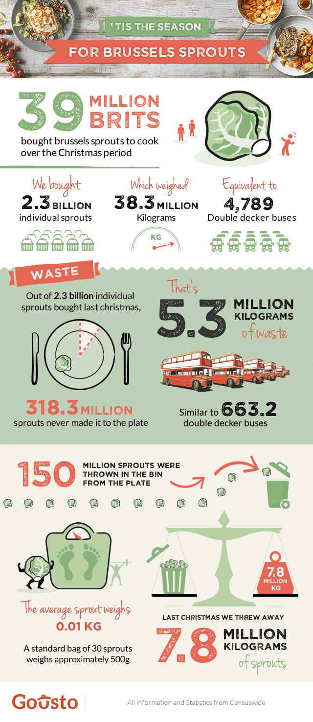 brussel_sprouts_infographics-v4