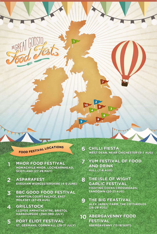 Food Festival Map: Our Top 10 UK Food Festivals