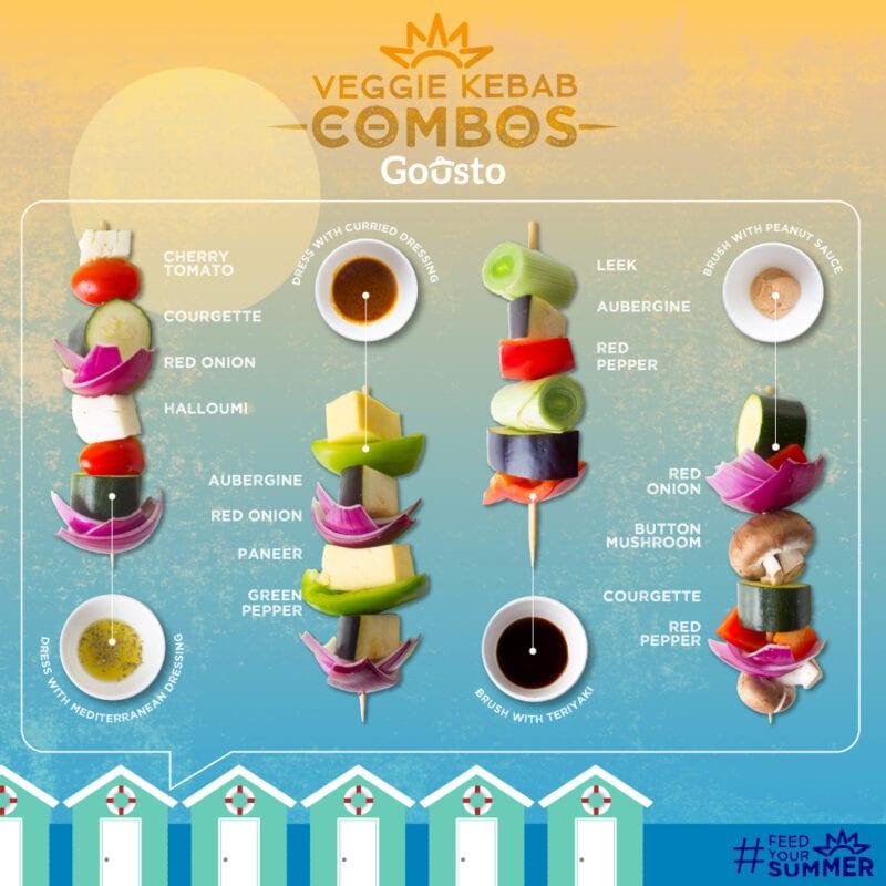 the best vegetarian kebab combinations